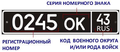 Номерные знаки россии и что они обозначаютbr br обычный номерbr br индивидуальный регистрационный знак